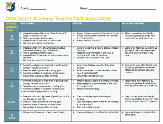 Graphic Design Assessment Rubric